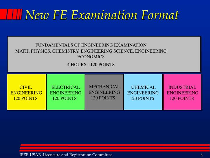 FUNDAMENTALS OF ENGINEERING EXAMINATION