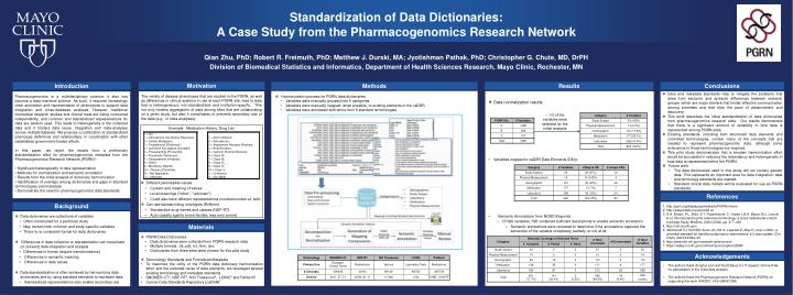 Standardization of data dictionaries a case study from the pharmacogenomics research network