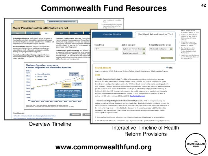 Commonwealth Fund Resources