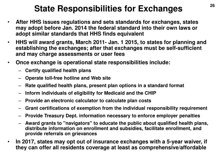 State Responsibilities for Exchanges