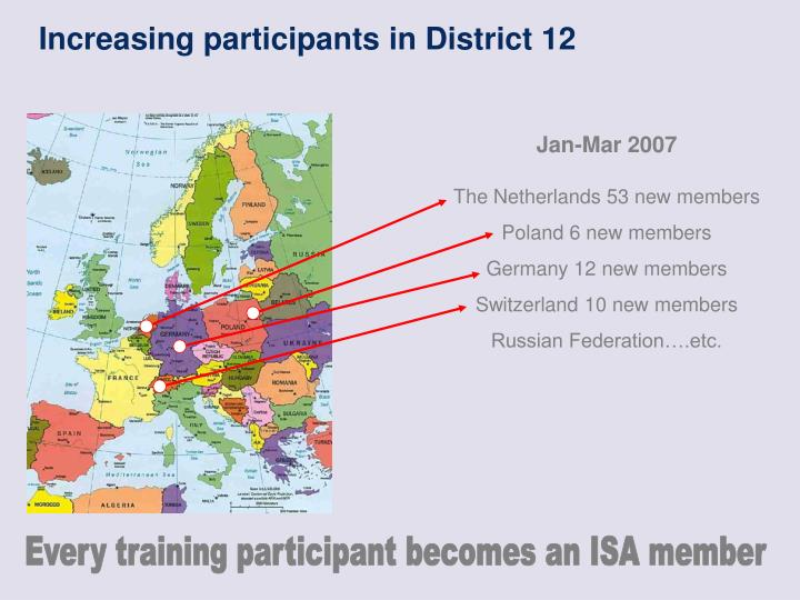 Increasing participants in District 12