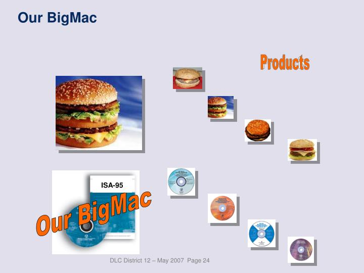 Our BigMac