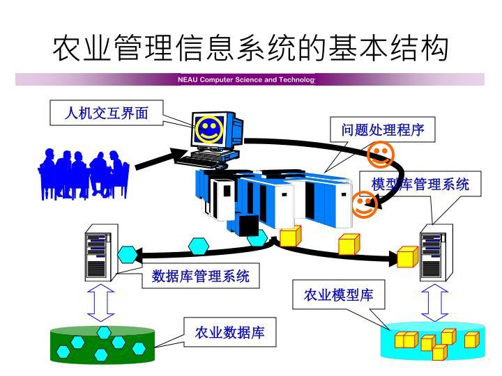 农业管理信息系统的基本结构