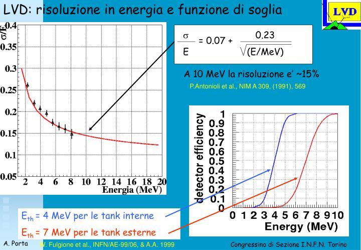 LVD: risoluzione in energia e funzione di soglia
