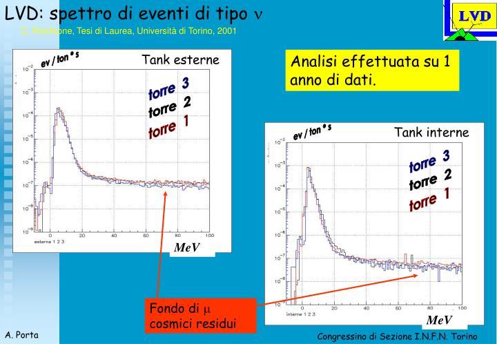 LVD: spettro di eventi di tipo
