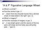 a p figurative language wheel