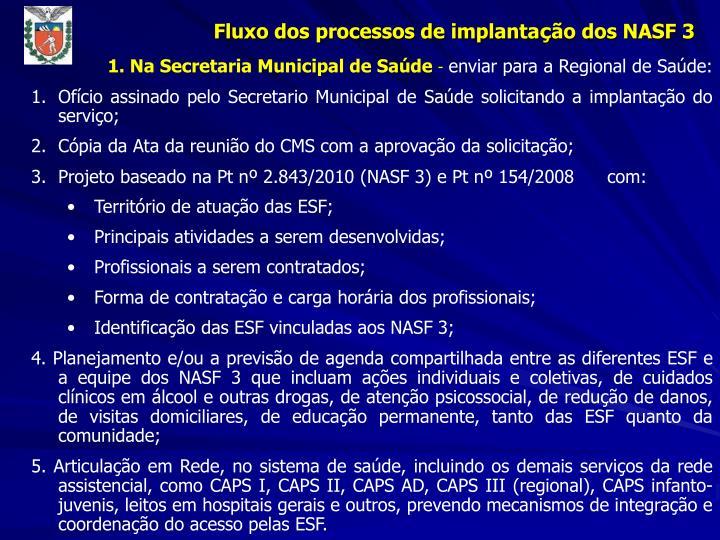 Fluxo dos processos de implanta
