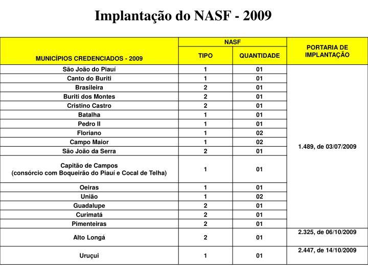 Implantação do NASF - 2009