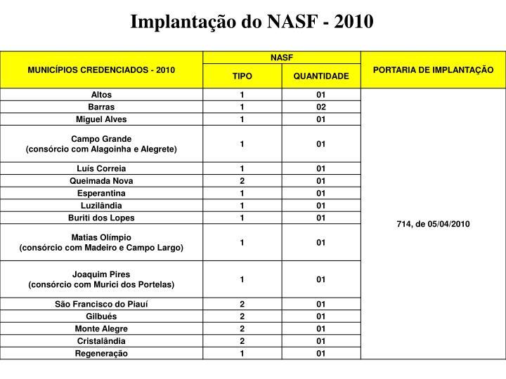 Implantação do NASF - 2010