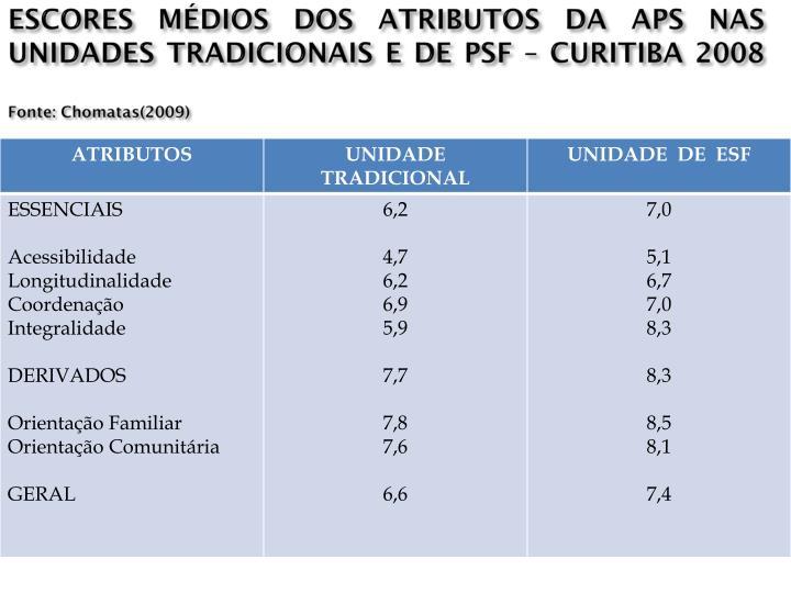 ESCORES MÉDIOS DOS ATRIBUTOS DA APS NAS UNIDADES TRADICIONAIS E DE PSF – CURITIBA 2008