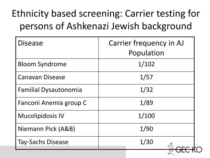 Ethnicity based screening: Carrier testing for persons of Ashkenazi Jewish background