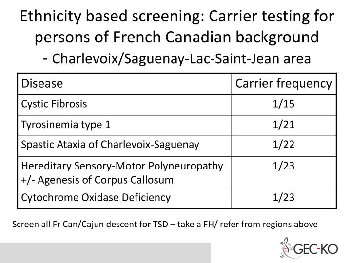 Ethnicity based screening: Carrier testing for persons of French Canadian background