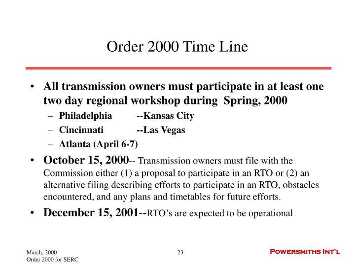 Order 2000 Time Line