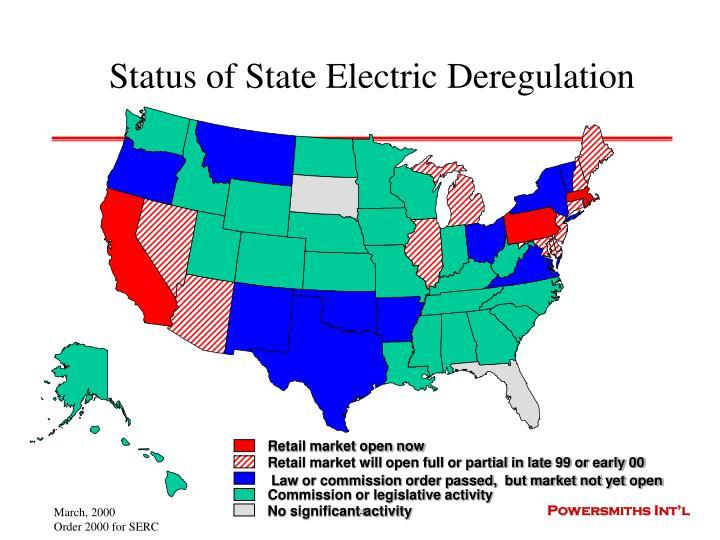 Status of State Electric Deregulation