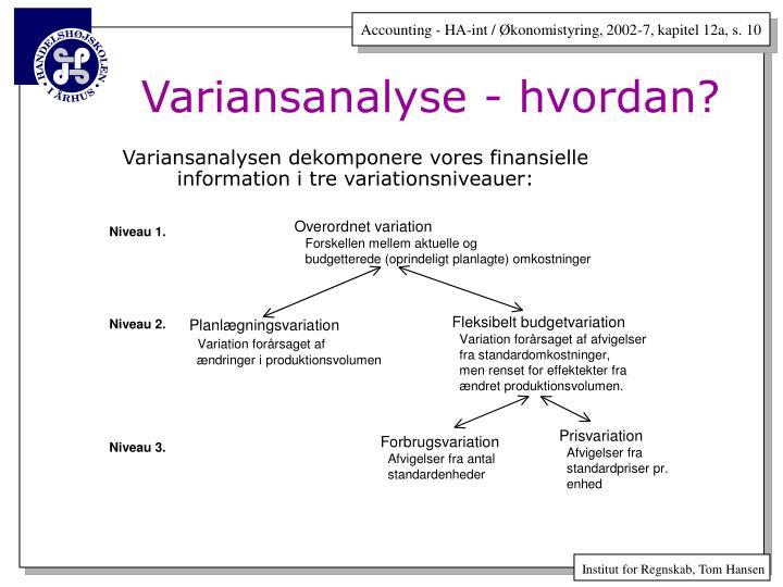Variansanalysen dekomponere vores finansielle information i tre variationsniveauer: