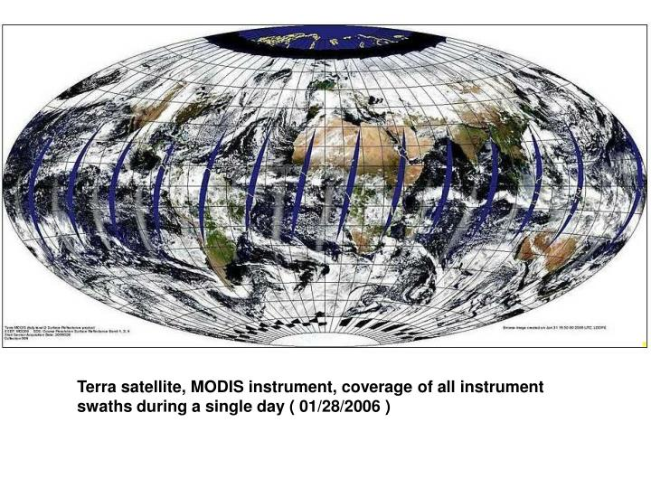 Terra satellite, MODIS instrument, coverage of all instrument swaths during a single day ( 01/28/2006 )