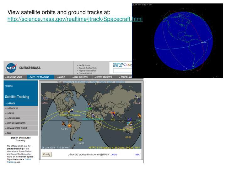 View satellite orbits and ground tracks at:
