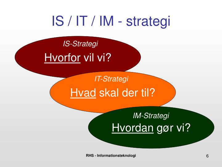 IS / IT / IM - strategi