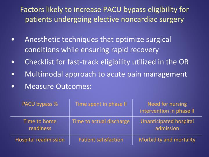Factors likely to increase PACU bypass eligibility for patients undergoing elective noncardiac surge...