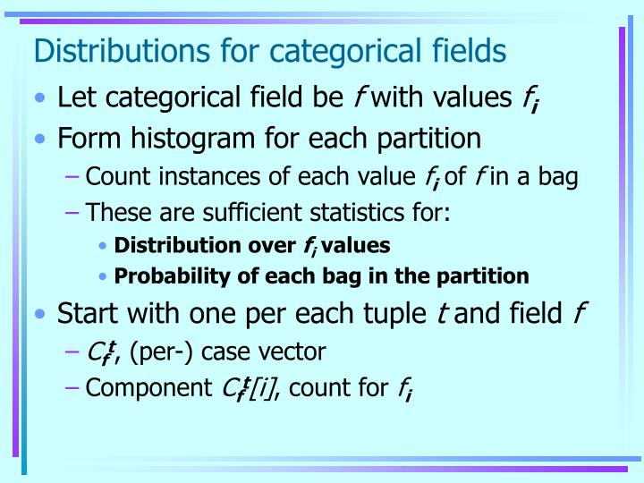 Distributions for categorical fields