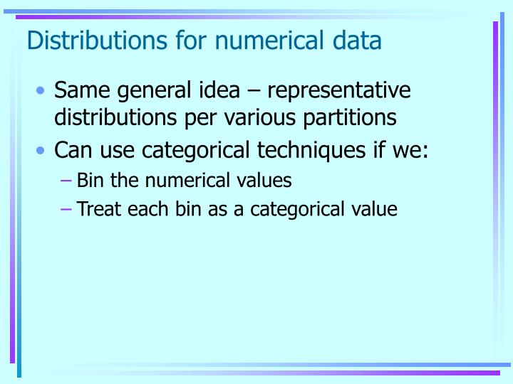 Distributions for numerical data