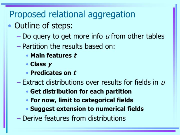 Proposed relational aggregation