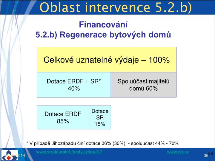 Oblast intervence 5.2.b)