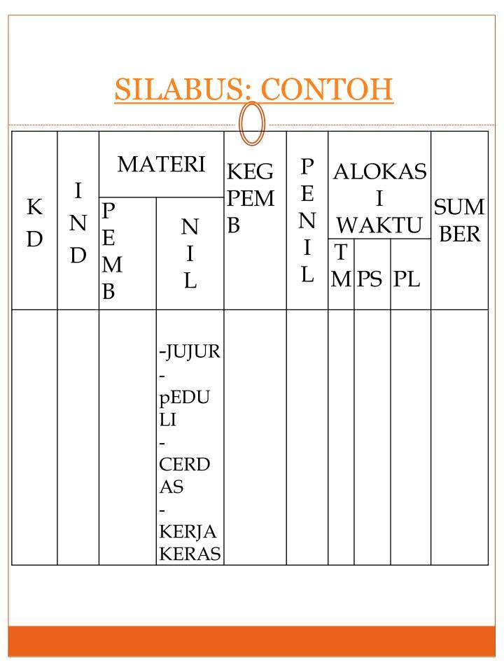 SILABUS: CONTOH