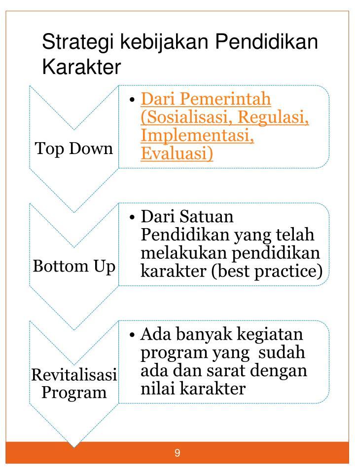 Strategi kebijakan Pendidikan Karakter