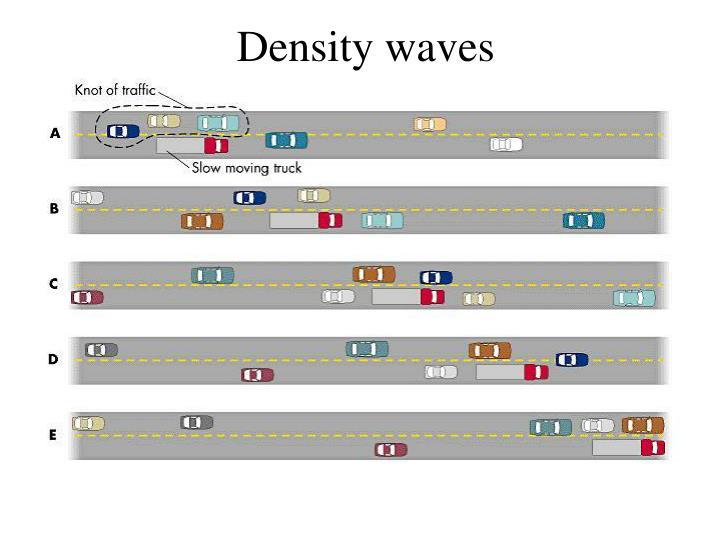 Density waves