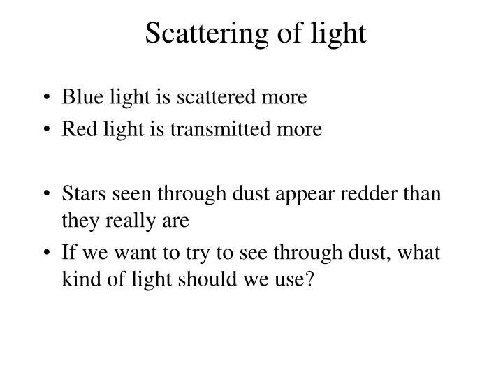 Scattering of light