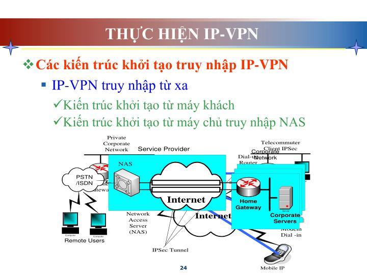 THỰC HIỆN IP-VPN