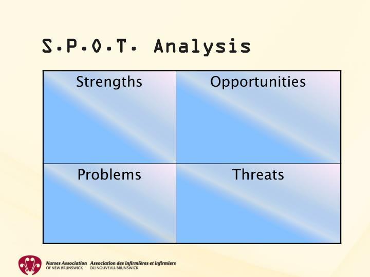 S.P.O.T. Analysis