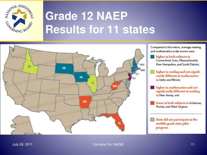 Grade 12 NAEP