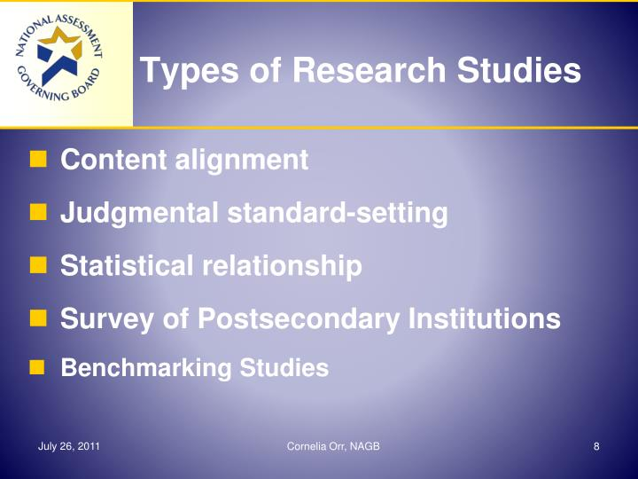 Types of Research Studies