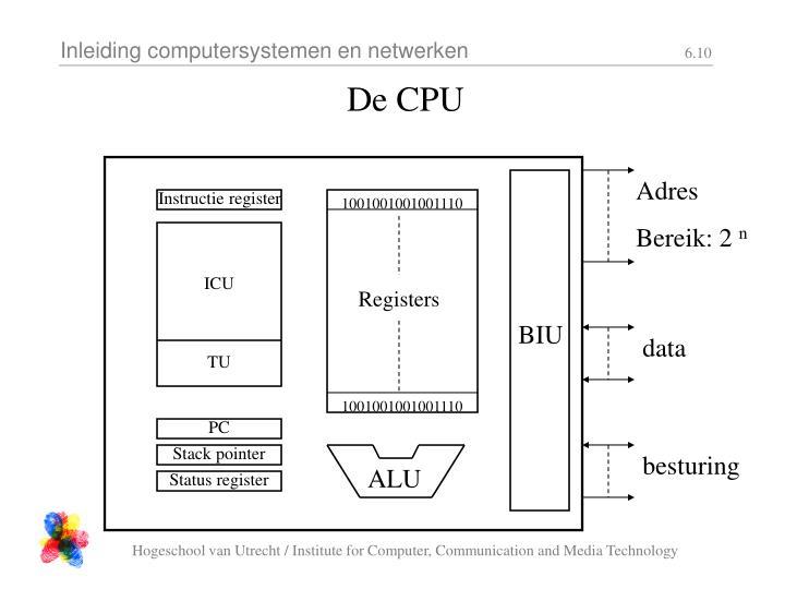 De CPU
