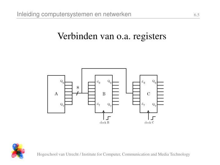 Verbinden van o.a. registers