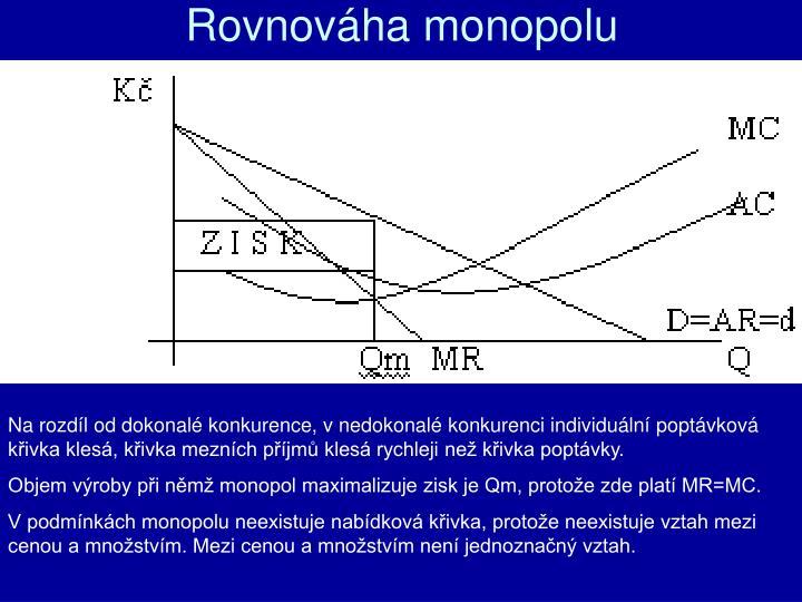 Rovnováha monopolu