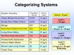 categorizing systems1