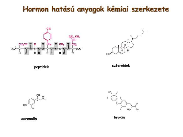Hormon hatású anyagok kémiai szerkezete