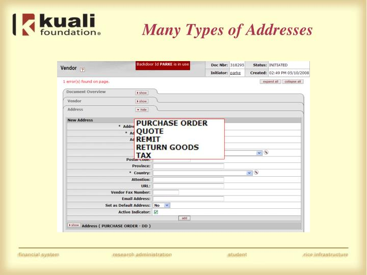 Many Types of Addresses