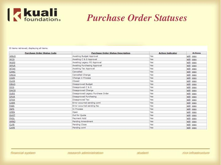 Purchase Order Statuses
