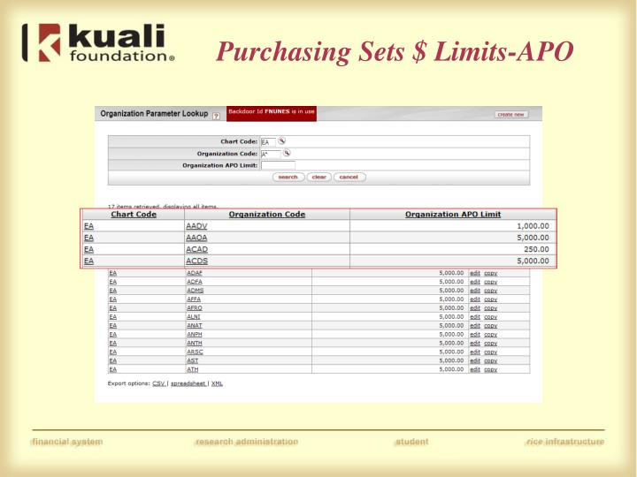 Purchasing Sets $ Limits-APO