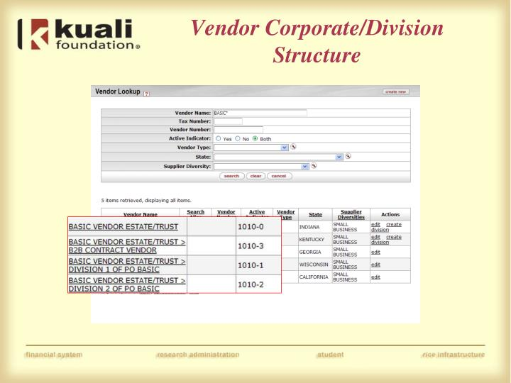 Vendor Corporate/Division Structure