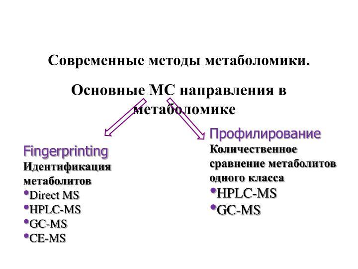 Современные методы метаболомики.