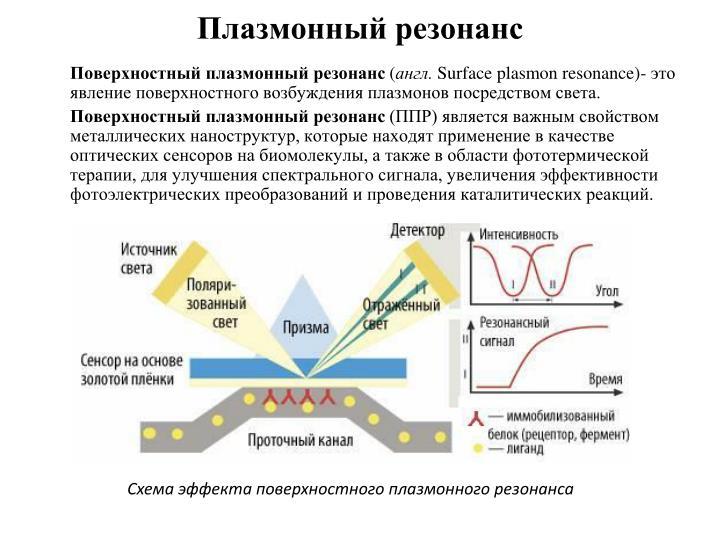 Плазмонный резонанс