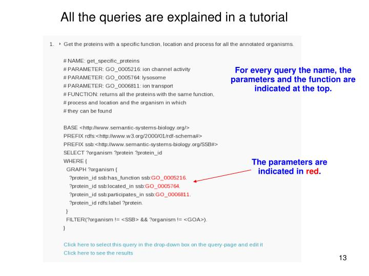 All the queries are explained in a tutorial