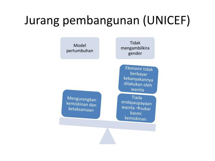 Jurang pembangunan (UNICEF)