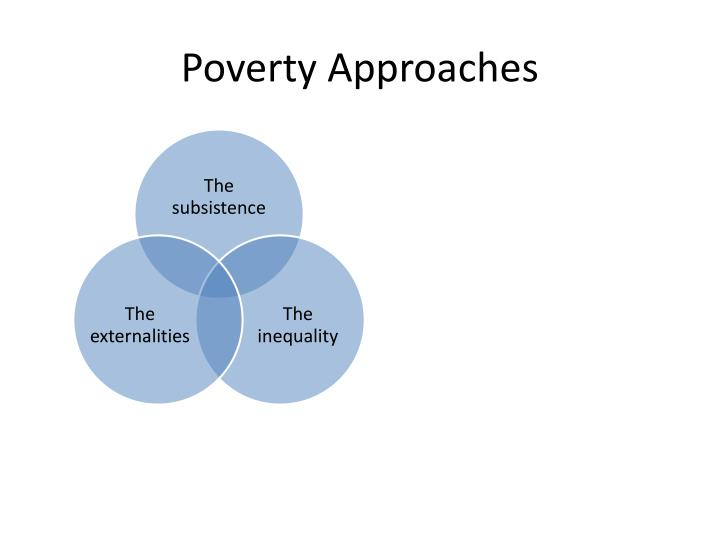 Poverty Approaches
