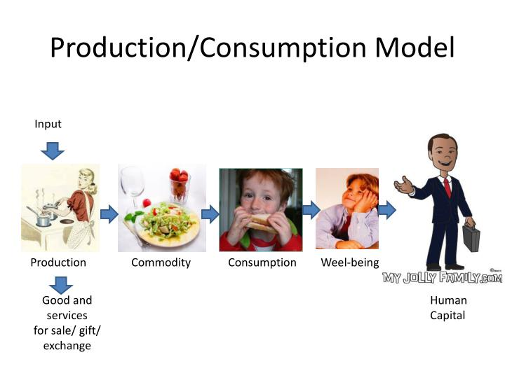 Production/Consumption Model